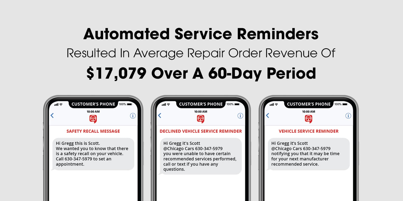 Service Reminders & Automation Resulted In $17k Of Repair Order Revenue Over 60 Days