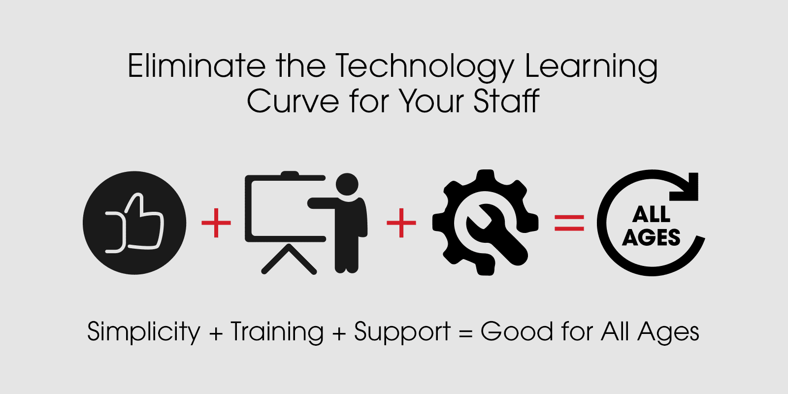 Eliminate the Technology Learning Curve for Your Staff