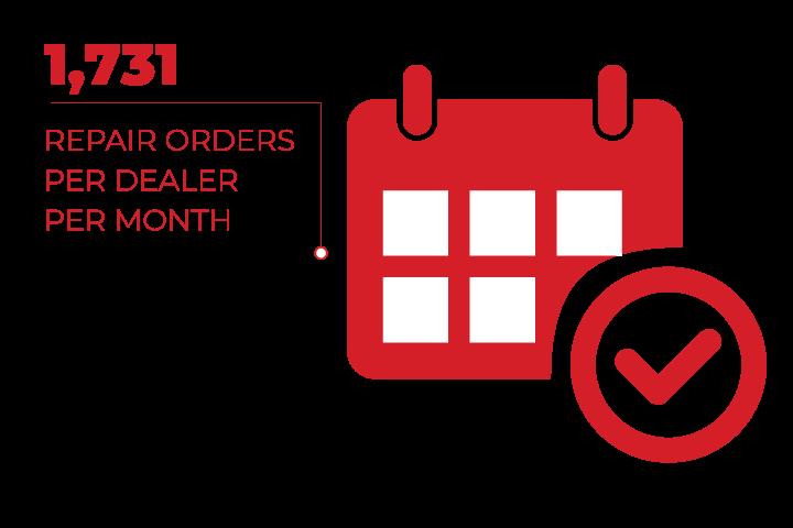 ordres de réparation par revendeur par mois icône de calendrier