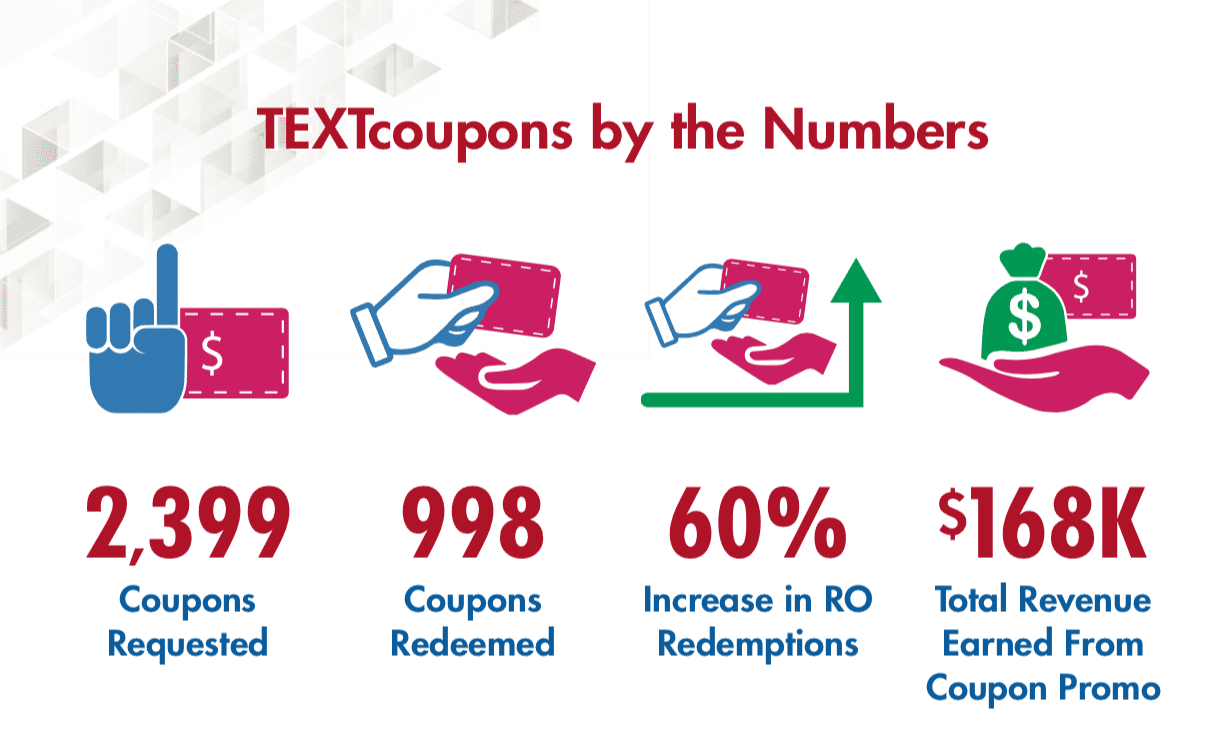 TEXTcoupons Results