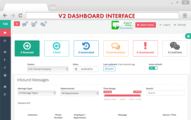 Simplicity V2 Dashboard Helps Reduce The Technology Learning Curve