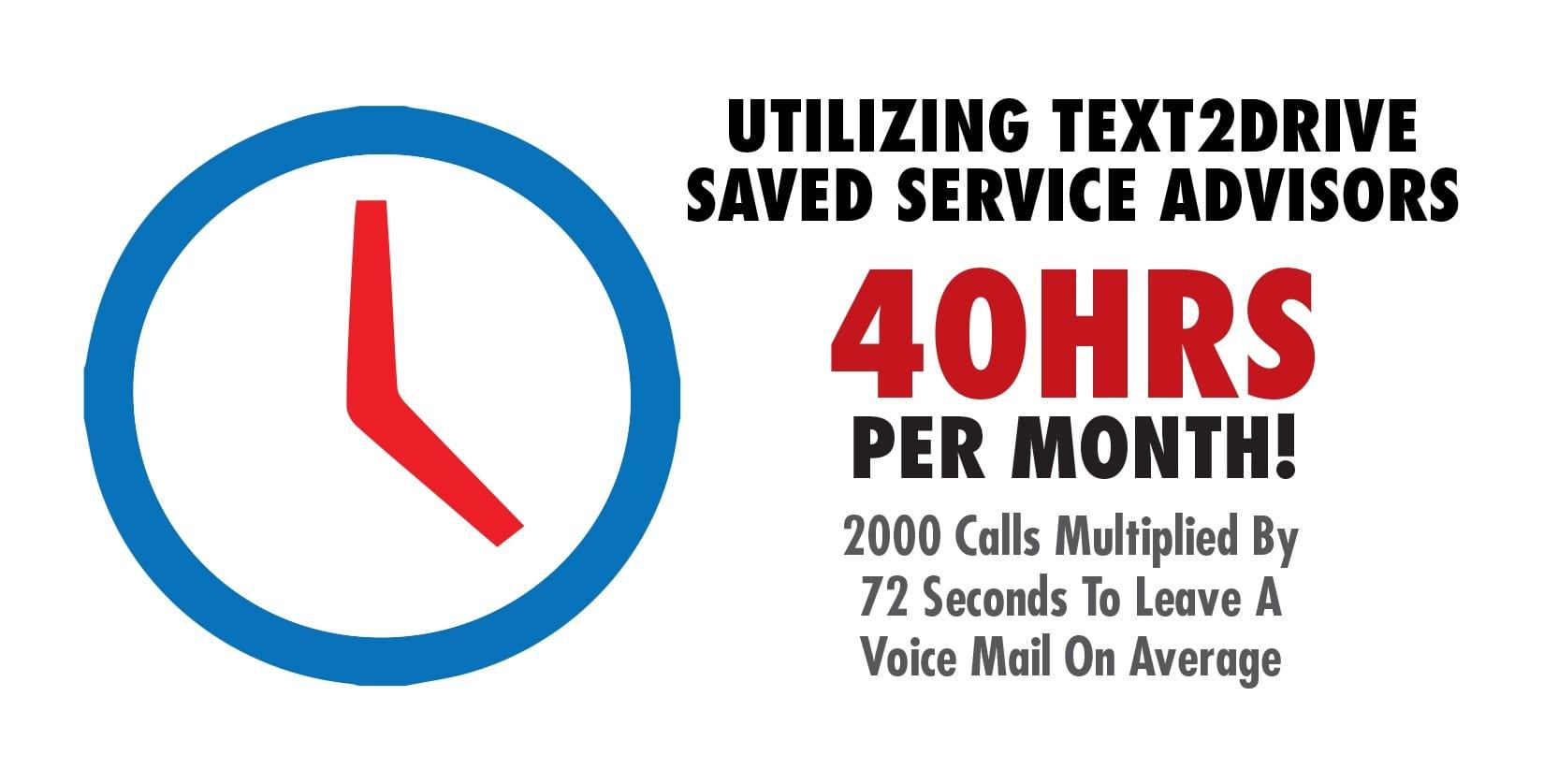 Utilización de los asesores de servicio guardados de Text2Drive 40 horas al mes