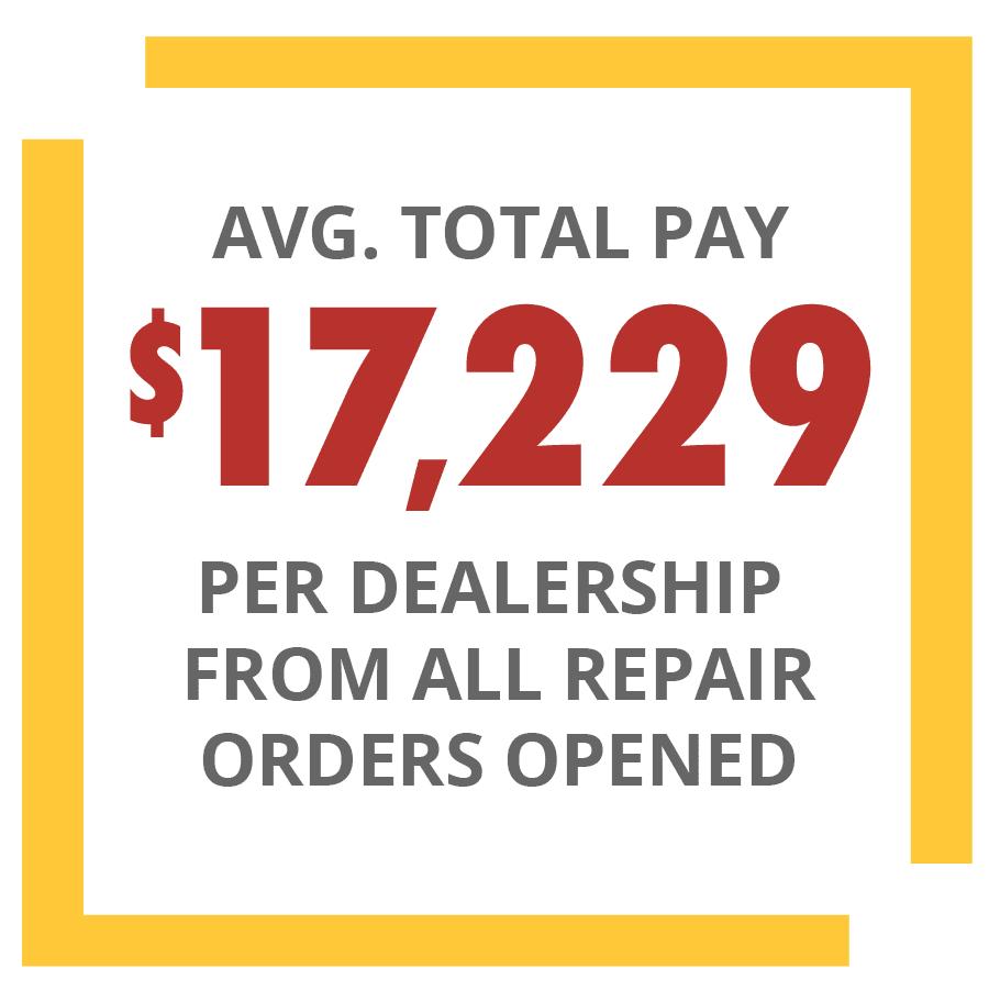 salario promedio total por concesionario de todas las órdenes de reparación abiertas