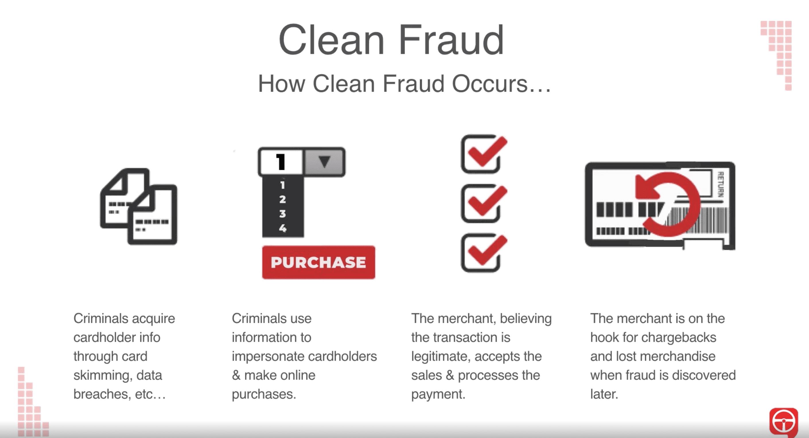 cómo ocurre el fraude limpio en los concesionarios