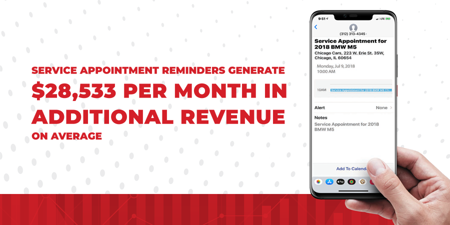 service-appointment-reminders-generate-28533-per-month-in-revenue