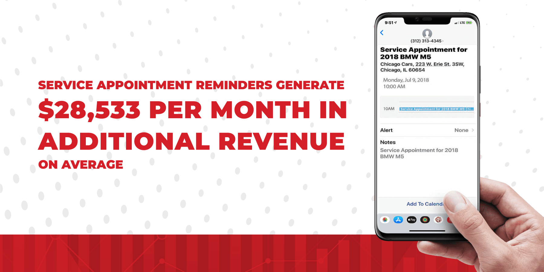 les rappels de rendez-vous de service automatisés génèrent 28,533 XNUMX $ de revenus par mois
