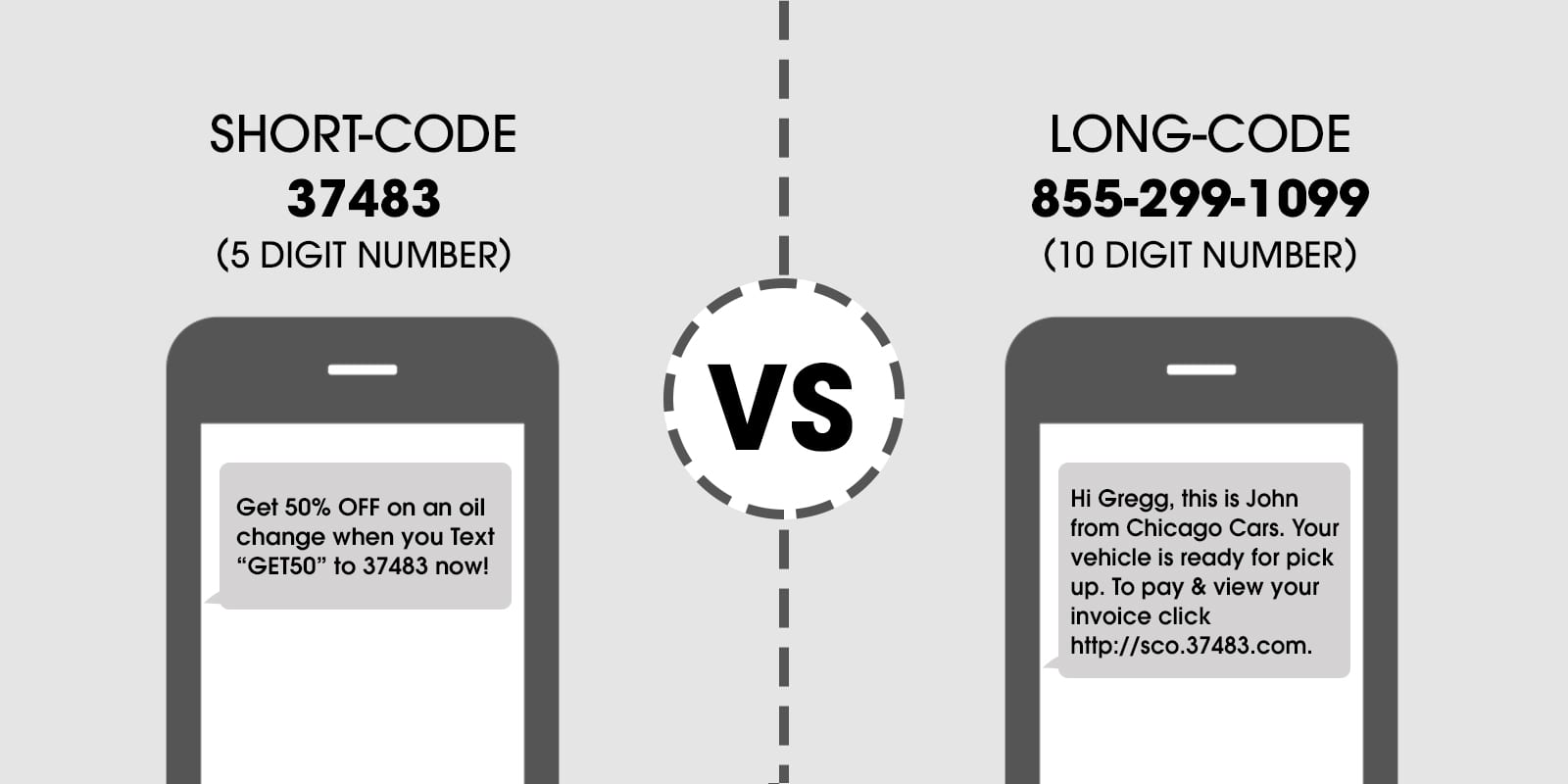 short-code-sms-vs-long-code-texting