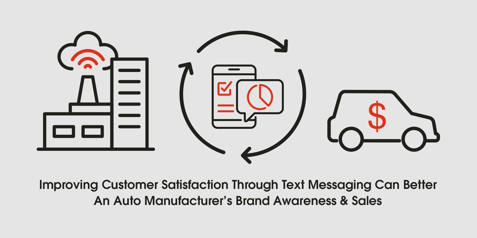 cómo los mensajes de texto mejoran la satisfacción del cliente y las ventas, además de por qué los fabricantes de automóviles deberían preocuparse